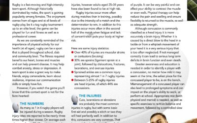 Rugby Hurts – Rugby Injuries Explored & How to Prevent Them