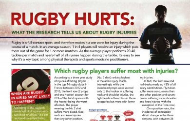 Rugby Hurts-What the research tells us about rugby injuries